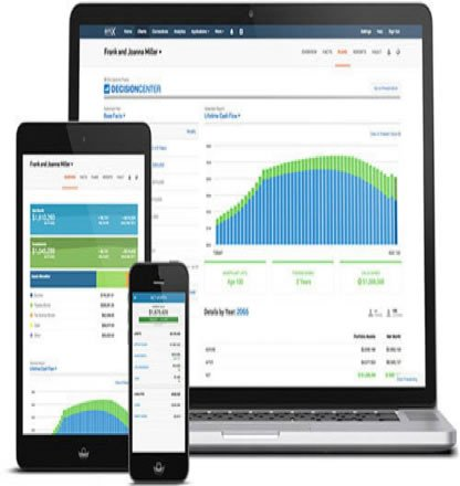 Online financial reports
